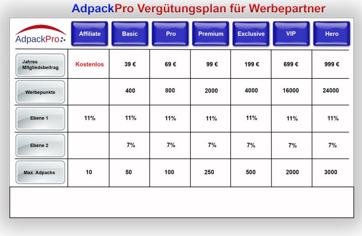 adpackpro-vergc3bctungsplan-fc3bcr-werbepartner